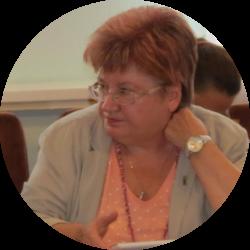 Кіященко